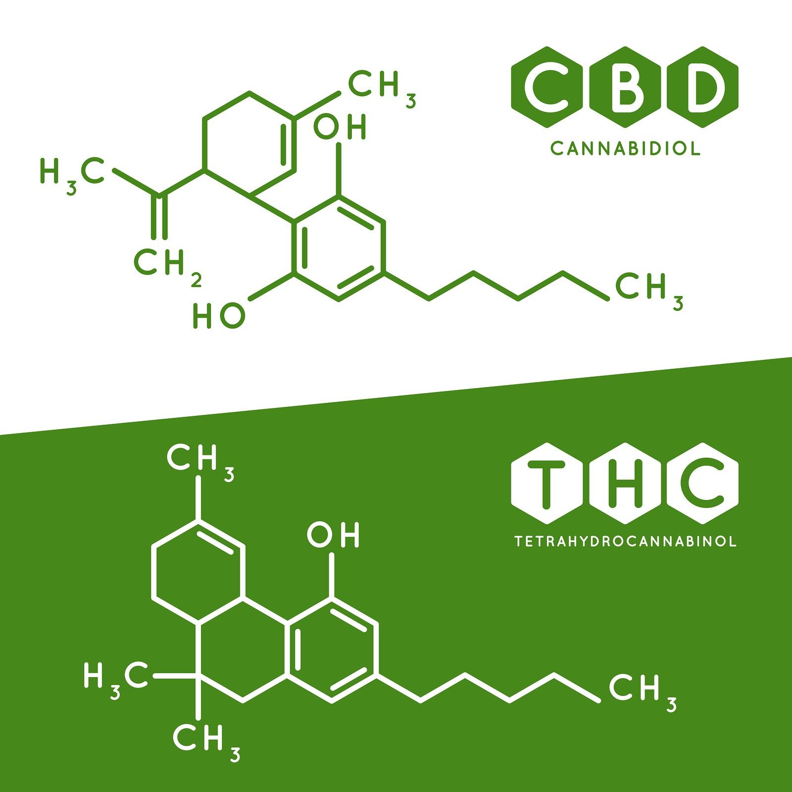 Prohibiting THC